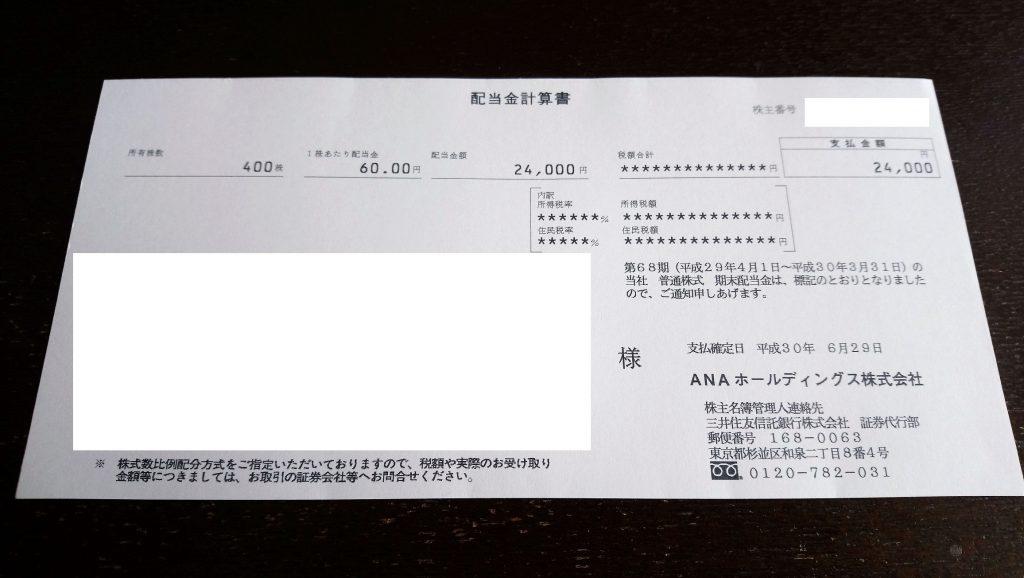 ANAホールディングス(全日空) 第68期期末配当金